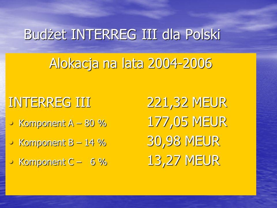 Budżet INTERREG III dla Polski