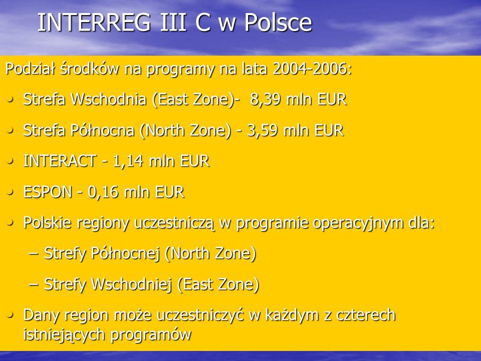 INTERREG III C w Polsce Podział środków na programy na lata 2004-2006: