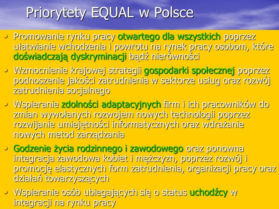 Priorytety EQUAL w Polsce