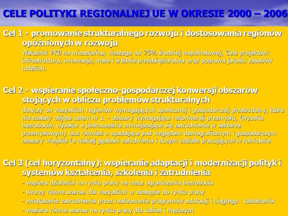 CELE POLITYKI REGIONALNEJ UE W OKRESIE 2000 – 2006
