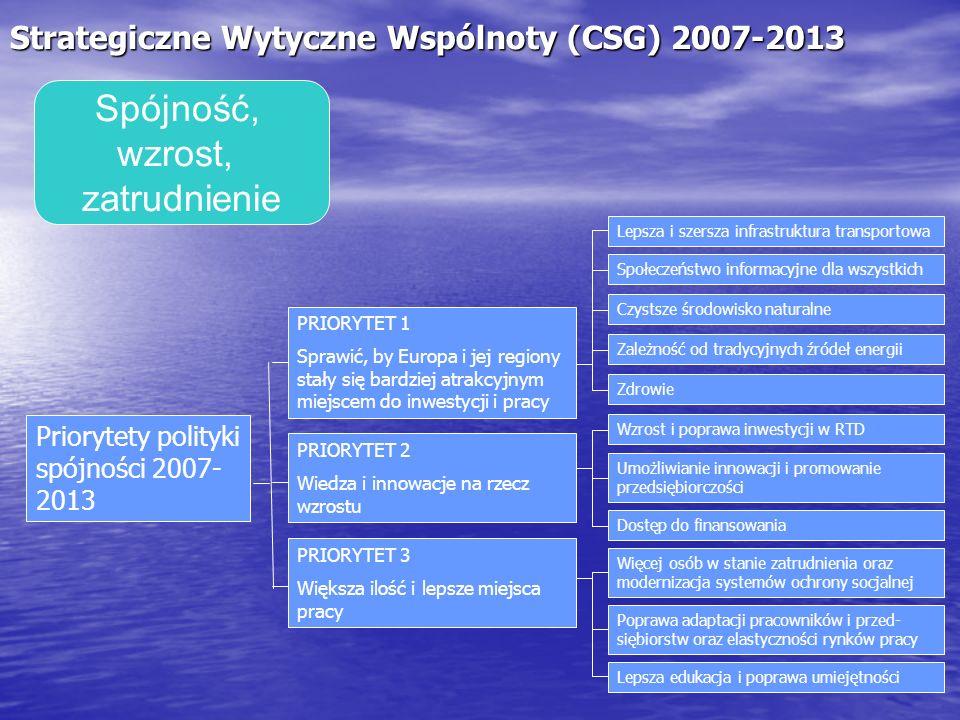Strategiczne Wytyczne Wspólnoty (CSG) 2007-2013