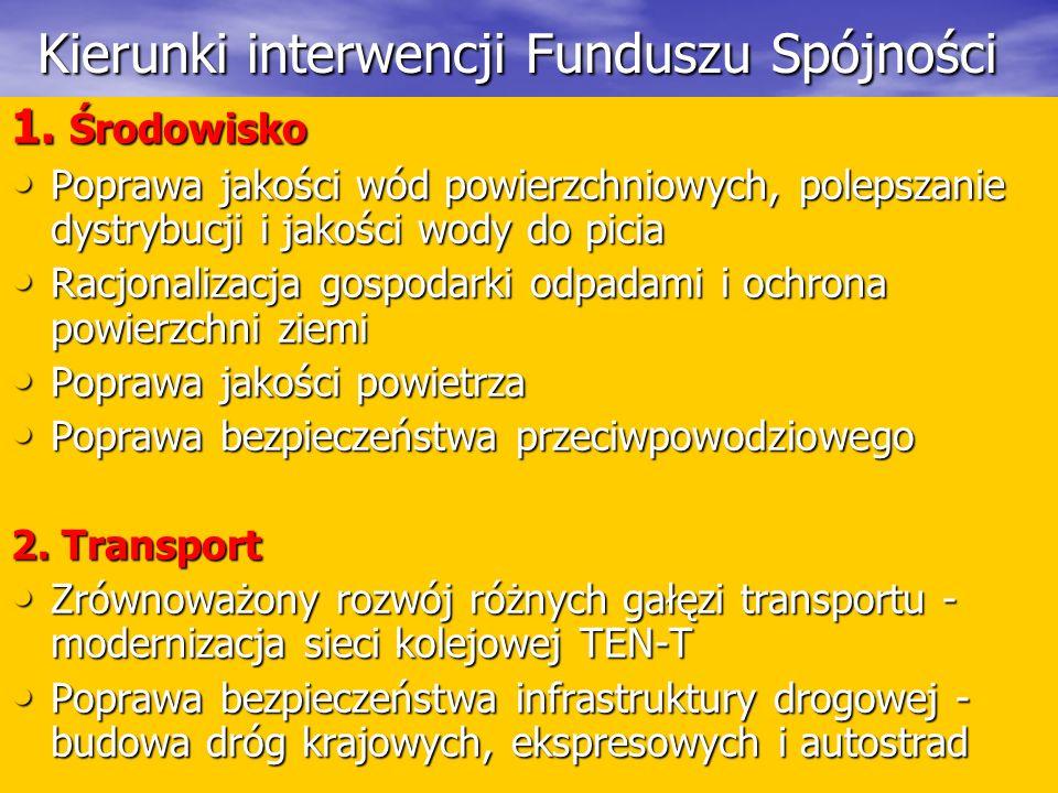 Kierunki interwencji Funduszu Spójności