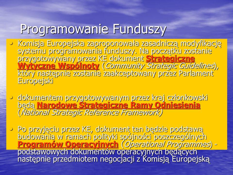 Programowanie Funduszy