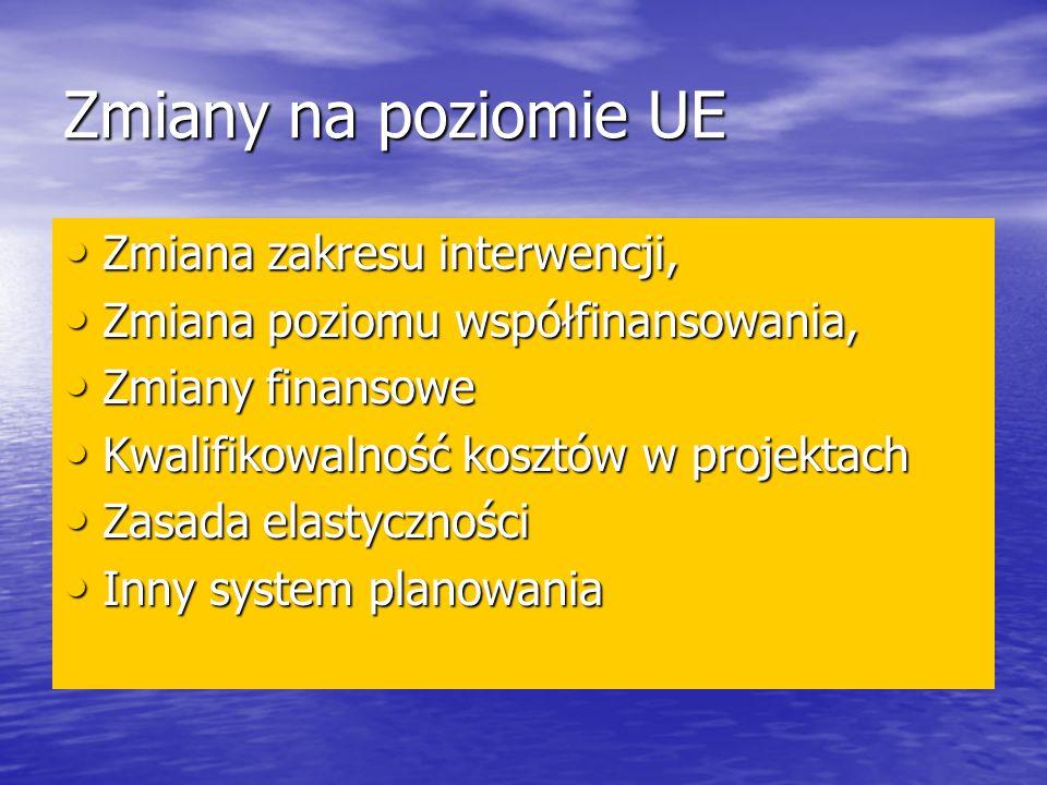 Zmiany na poziomie UE Zmiana zakresu interwencji,
