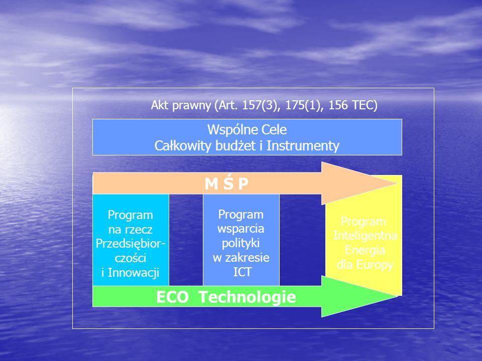 M Ś P ECO Technologie Wspólne Cele Całkowity budżet i Instrumenty