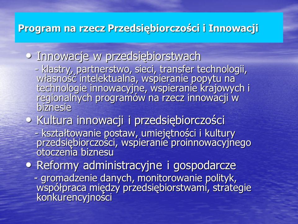 Program na rzecz Przedsiębiorczości i Innowacji