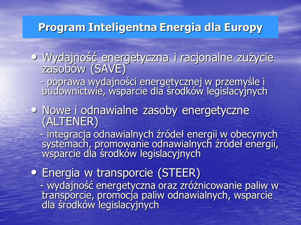 Program Inteligentna Energia dla Europy
