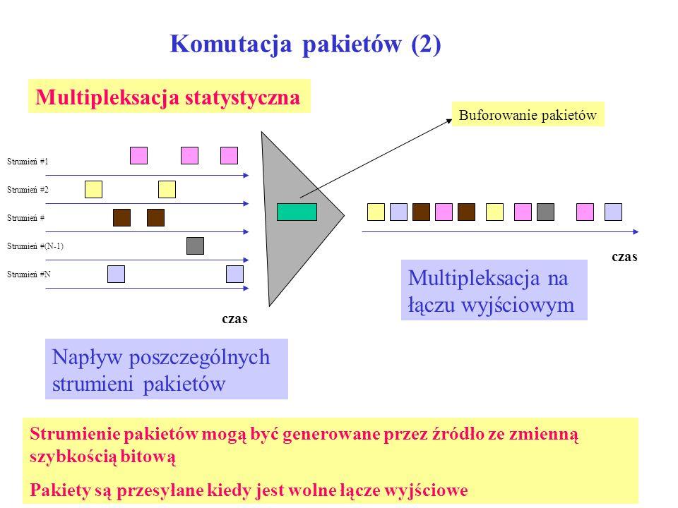 Komutacja pakietów (2) Multipleksacja statystyczna