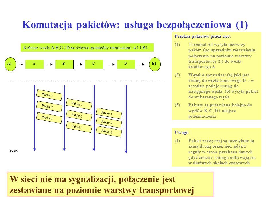Komutacja pakietów: usługa bezpołączeniowa (1)