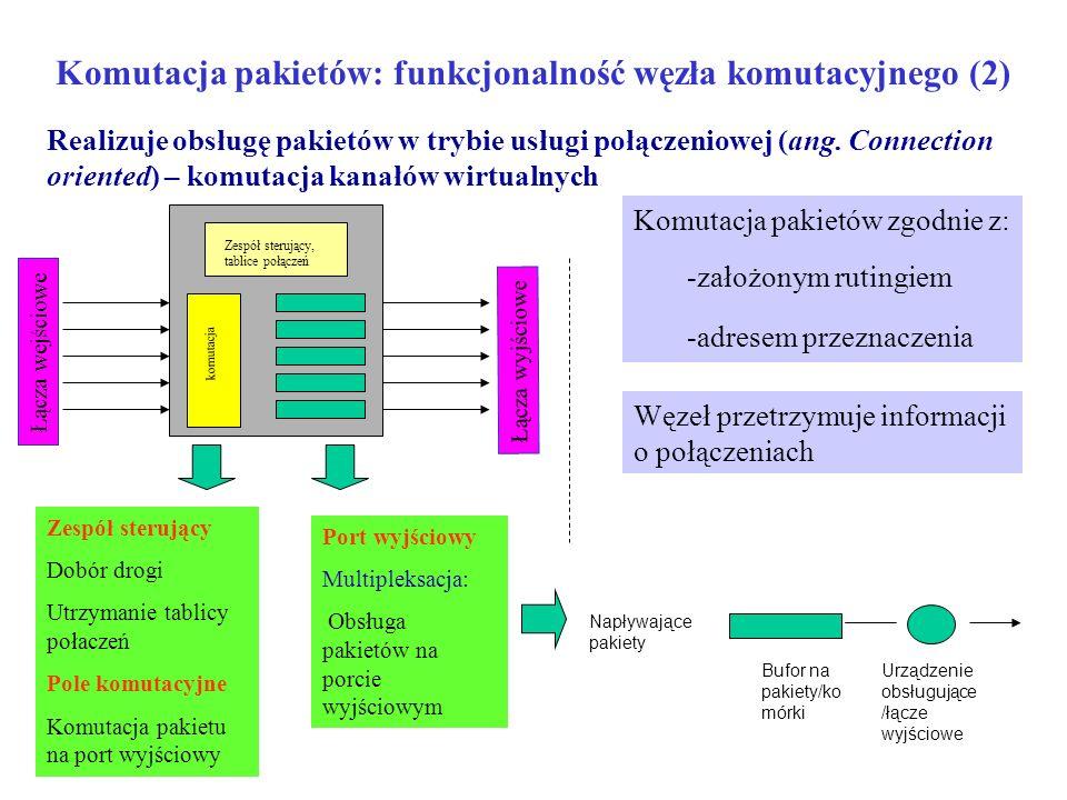 Komutacja pakietów: funkcjonalność węzła komutacyjnego (2)