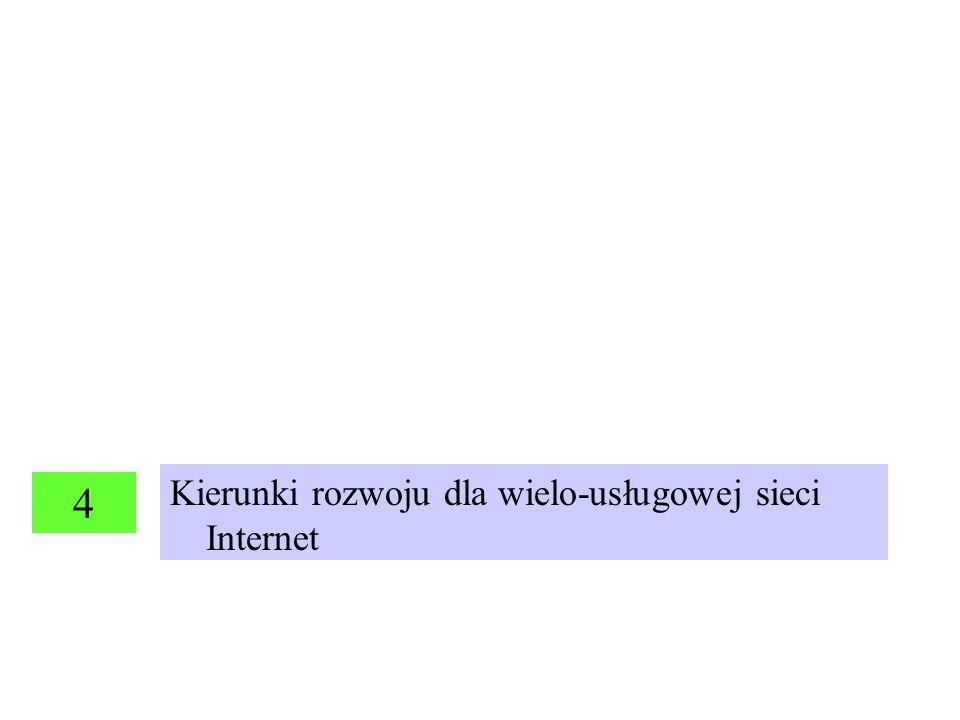 Kierunki rozwoju dla wielo-usługowej sieci Internet