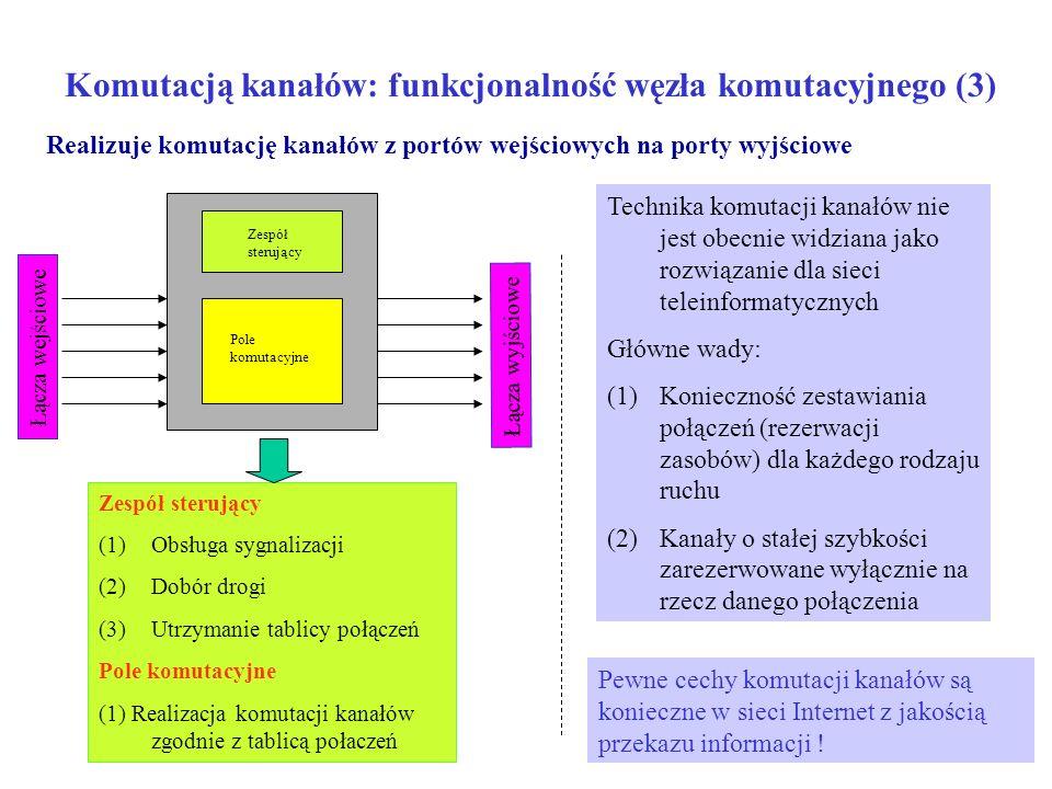 Komutacją kanałów: funkcjonalność węzła komutacyjnego (3)