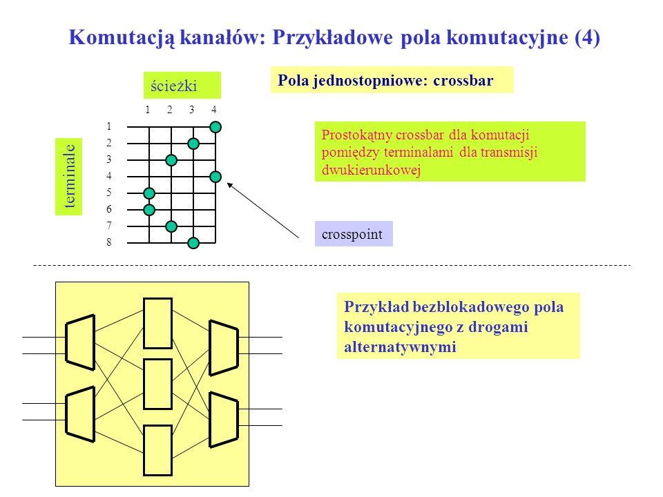 Komutacją kanałów: Przykładowe pola komutacyjne (4)