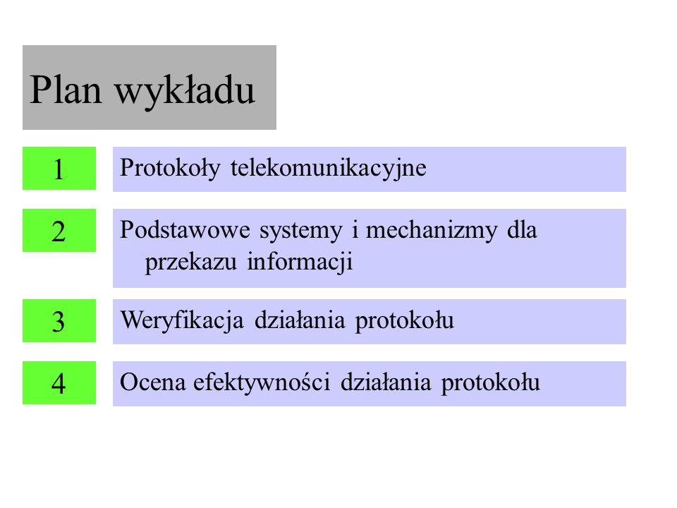 Plan wykładu 1 2 3 4 Protokoły telekomunikacyjne