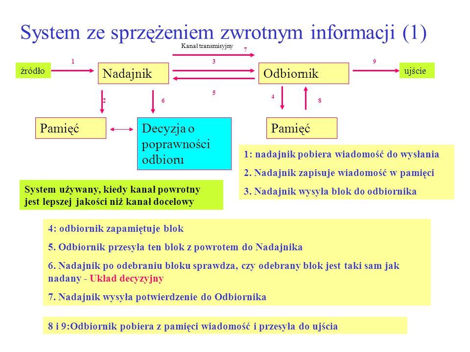 System ze sprzężeniem zwrotnym informacji (1)