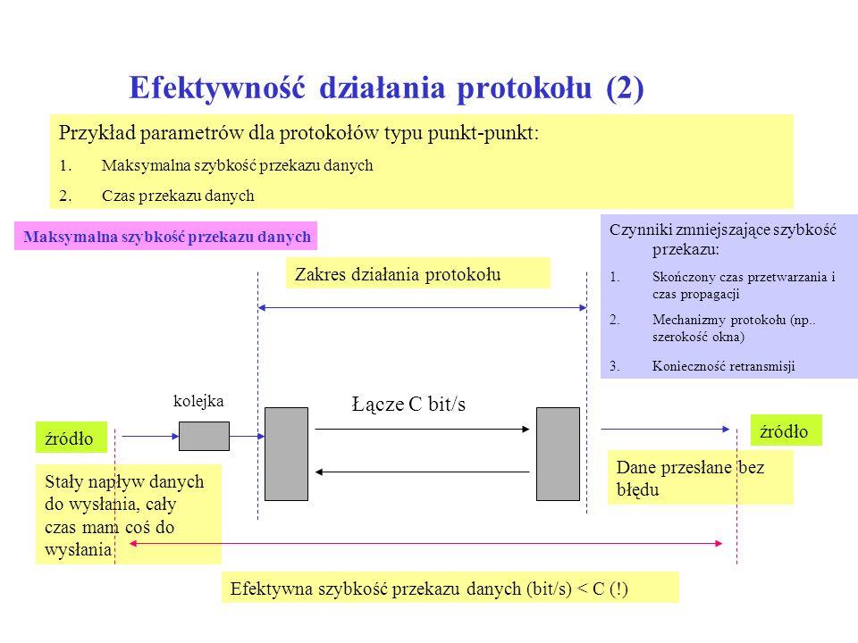 Efektywność działania protokołu (2)