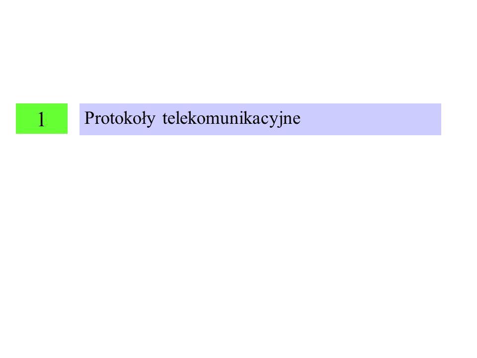 1 Protokoły telekomunikacyjne