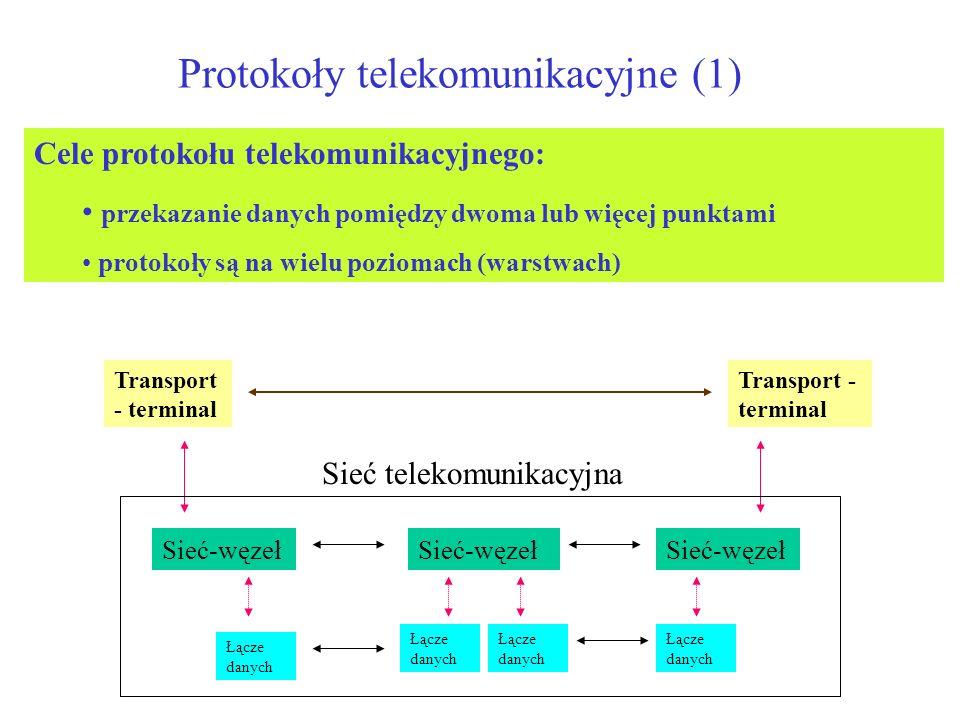 Protokoły telekomunikacyjne (1)