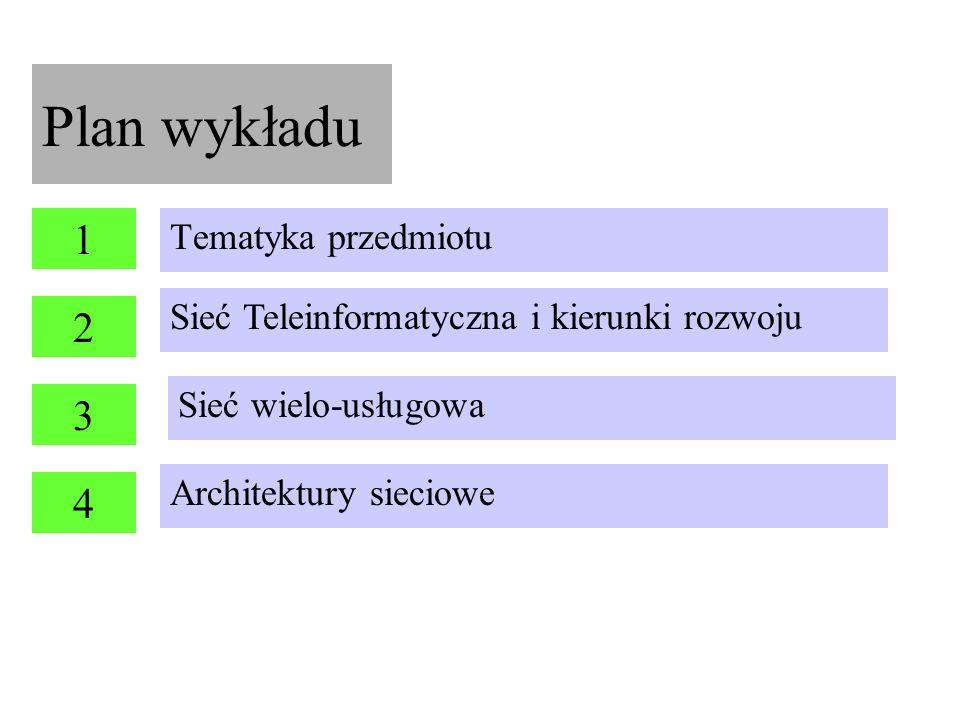 Plan wykładu 1 2 3 4 Tematyka przedmiotu
