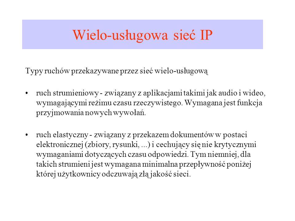 Wielo-usługowa sieć IP