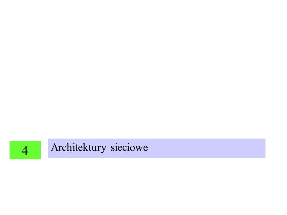 Architektury sieciowe