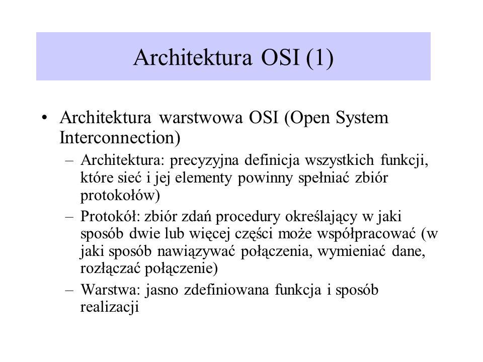 Architektura OSI (1)Architektura warstwowa OSI (Open System Interconnection)