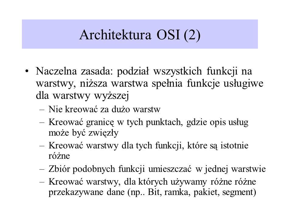Architektura OSI (2) Naczelna zasada: podział wszystkich funkcji na warstwy, niższa warstwa spełnia funkcje usługiwe dla warstwy wyższej.