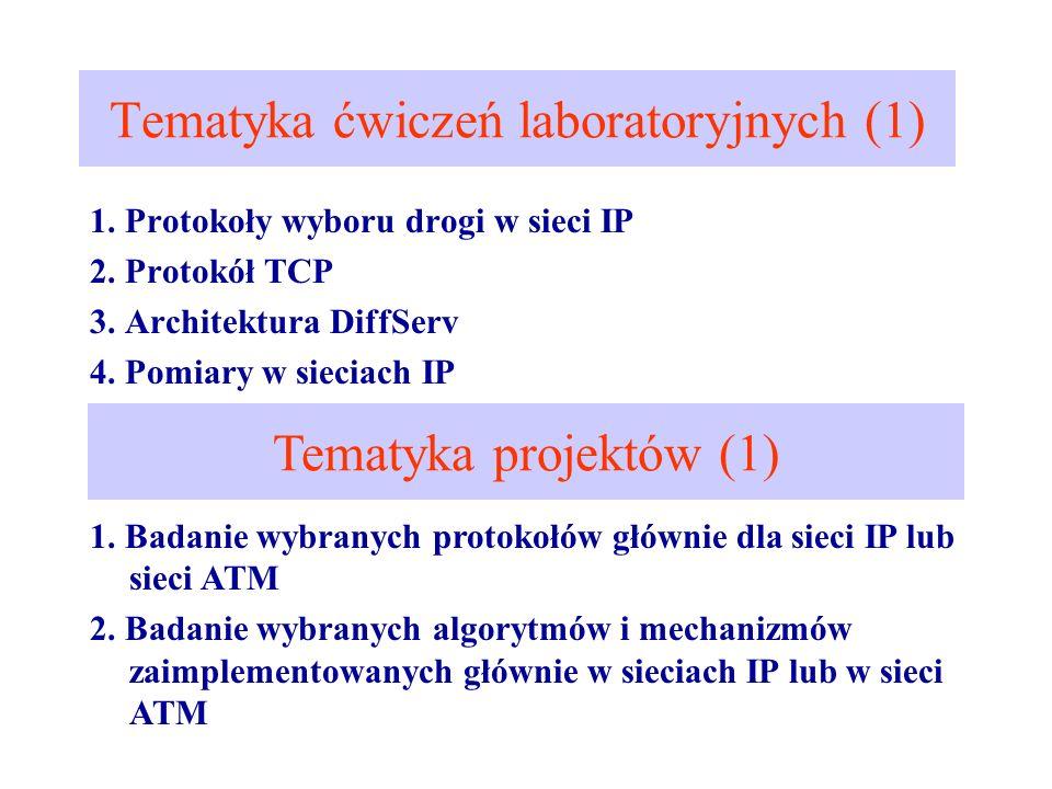 Tematyka ćwiczeń laboratoryjnych (1)