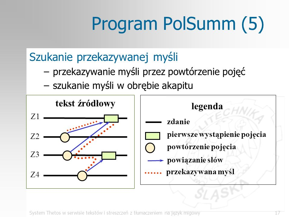 Program PolSumm (5) Szukanie przekazywanej myśli