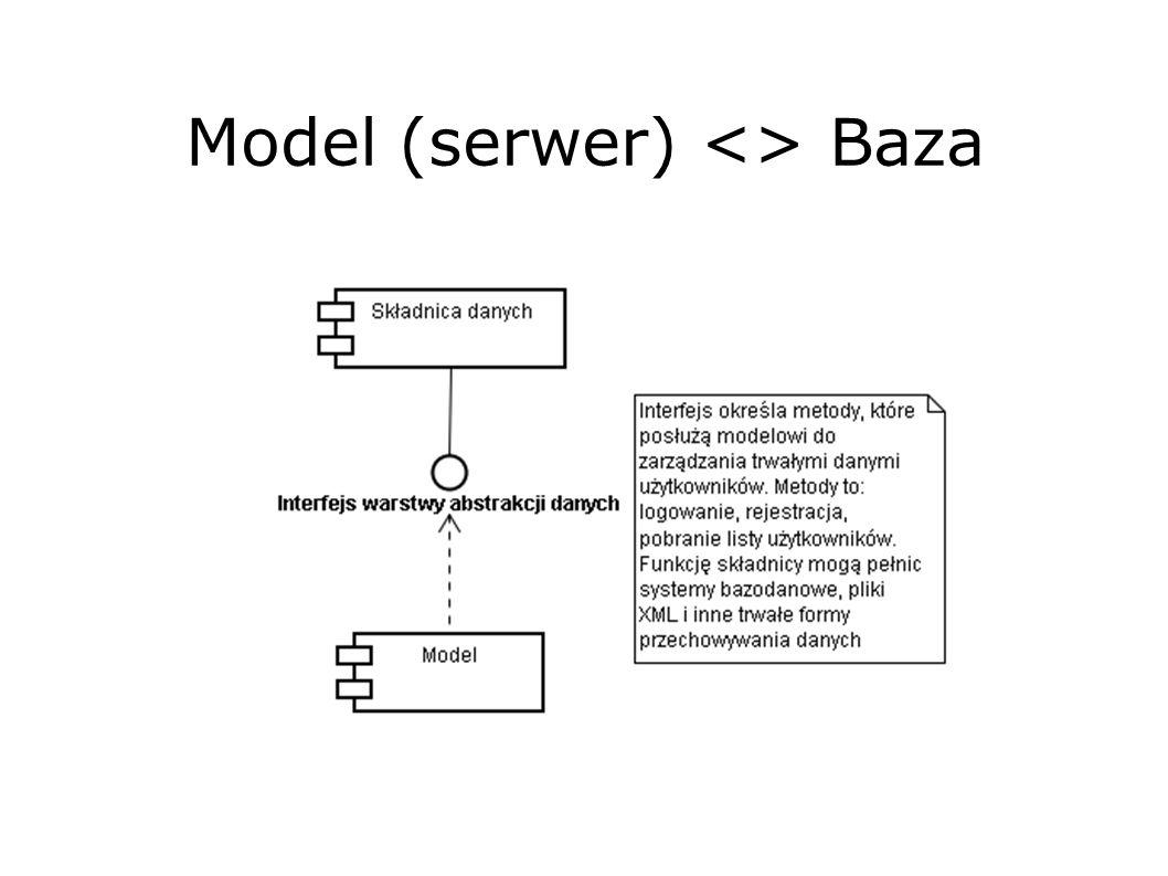 Model (serwer) <> Baza
