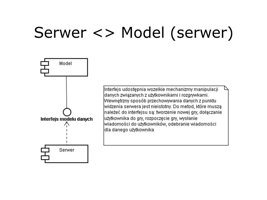 Serwer <> Model (serwer)
