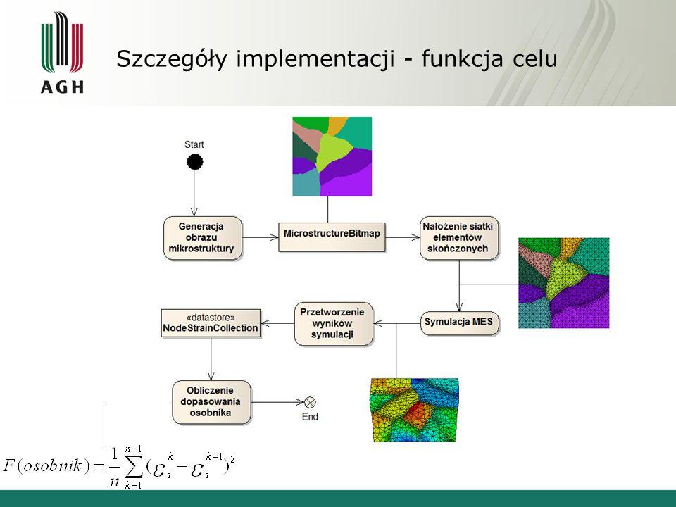 Szczegóły implementacji - funkcja celu
