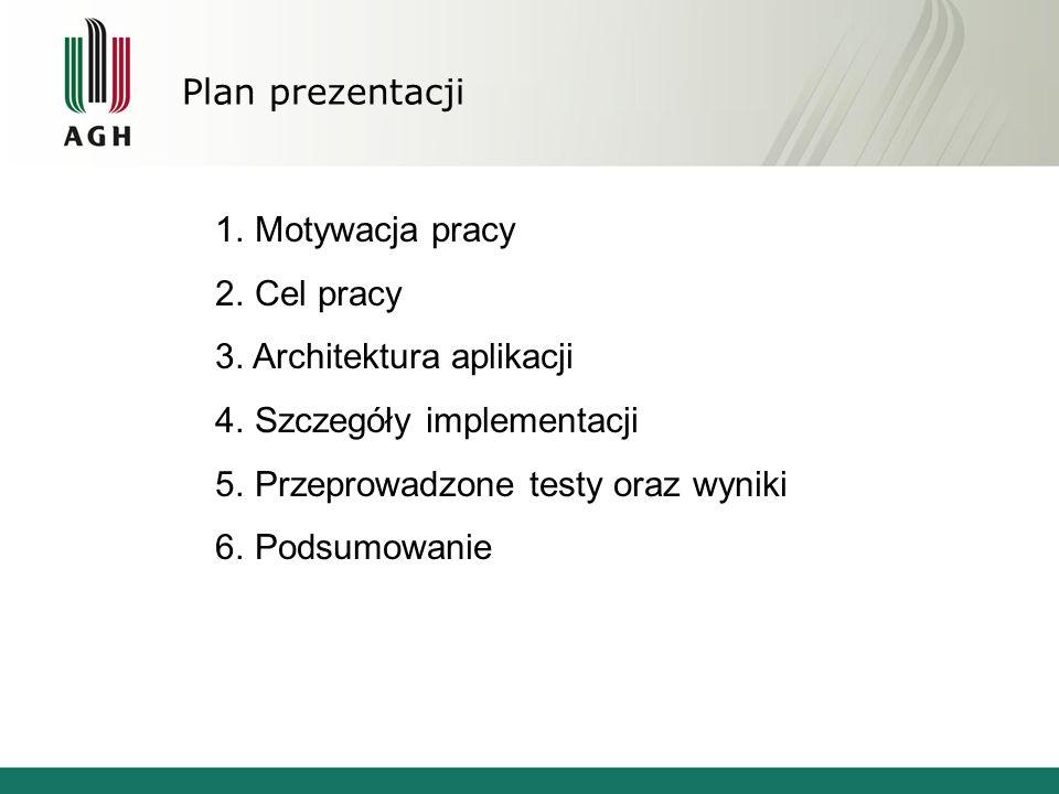 Plan prezentacji Motywacja pracy. Cel pracy. Architektura aplikacji. Szczegóły implementacji. Przeprowadzone testy oraz wyniki.