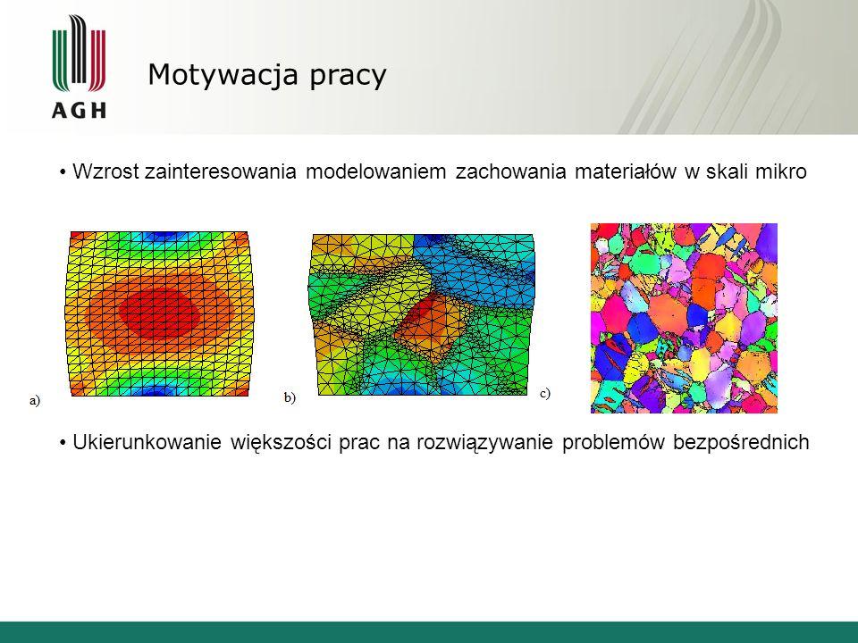 Motywacja pracy Wzrost zainteresowania modelowaniem zachowania materiałów w skali mikro.