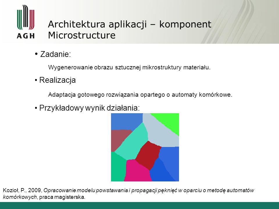 Architektura aplikacji – komponent Microstructure