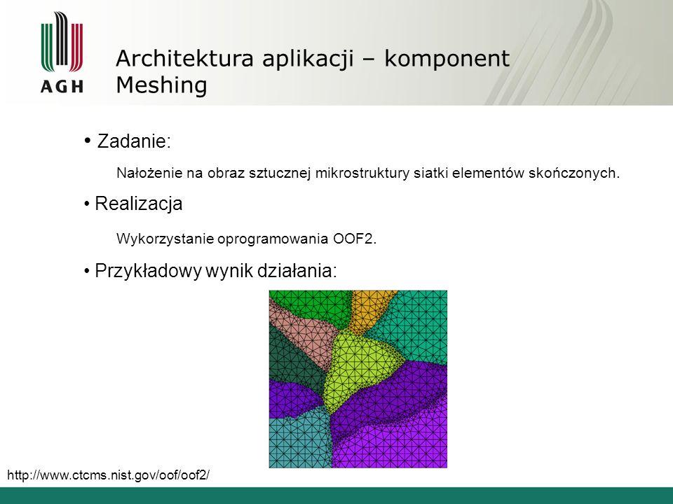 Architektura aplikacji – komponent Meshing