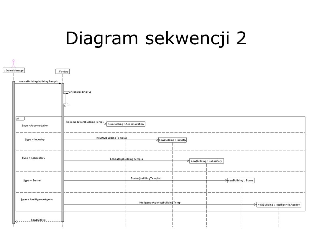 Diagram sekwencji 2