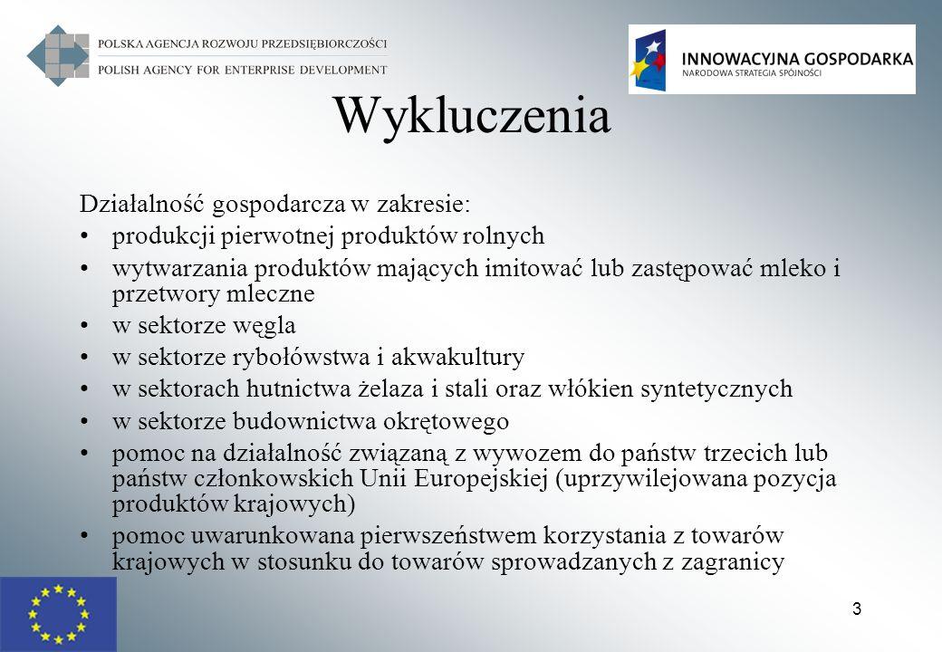 Wykluczenia Działalność gospodarcza w zakresie:
