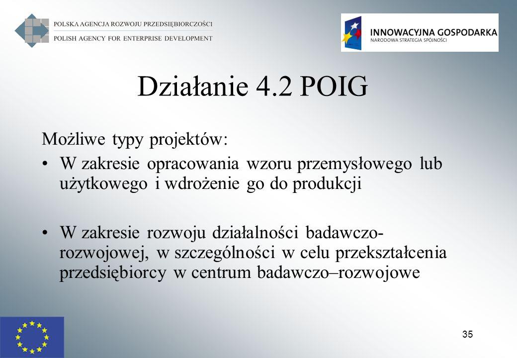 Działanie 4.2 POIG Możliwe typy projektów: