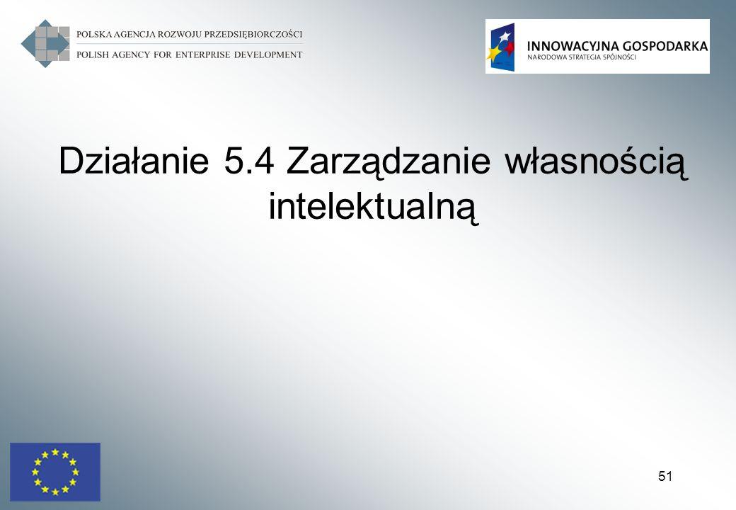 Działanie 5.4 Zarządzanie własnością intelektualną