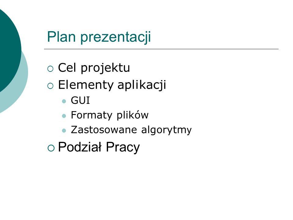 Plan prezentacji Podział Pracy Cel projektu Elementy aplikacji GUI