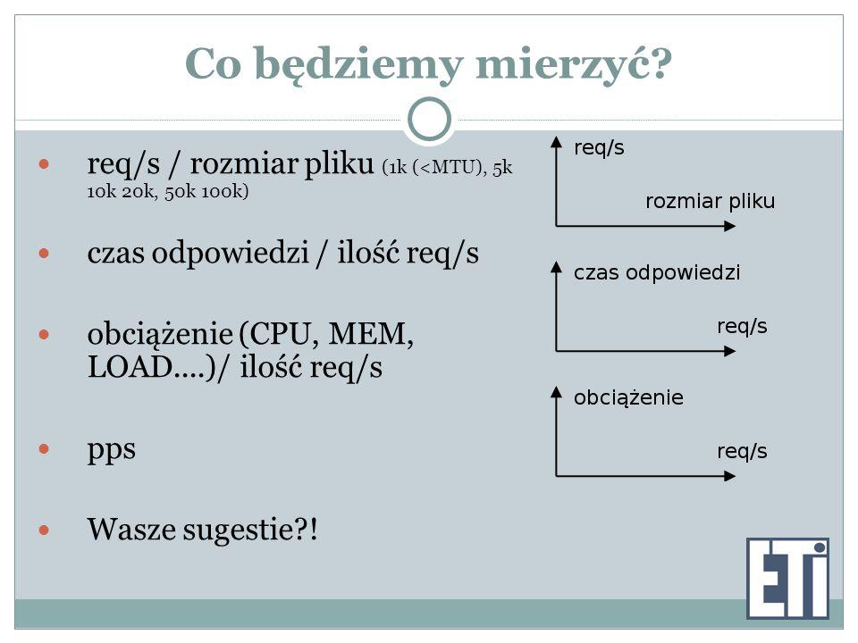 Co będziemy mierzyć req/s / rozmiar pliku (1k (<MTU), 5k 10k 20k, 50k 100k) czas odpowiedzi / ilość req/s.