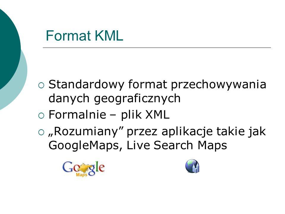 Format KML Standardowy format przechowywania danych geograficznych
