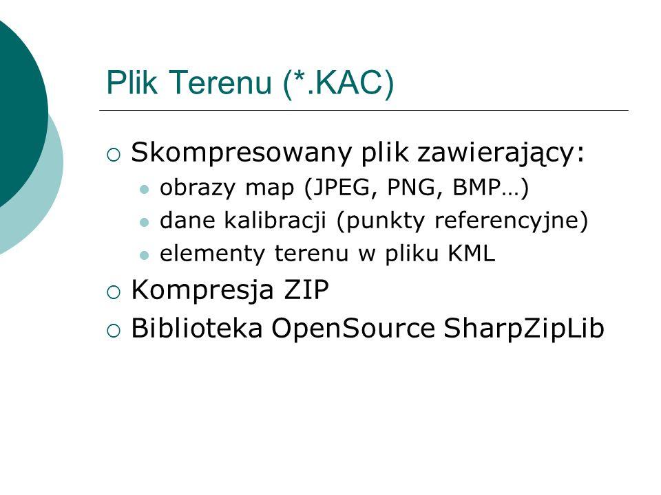 Plik Terenu (*.KAC) Skompresowany plik zawierający: Kompresja ZIP