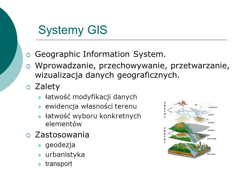 Systemy GIS Geographic Information System.