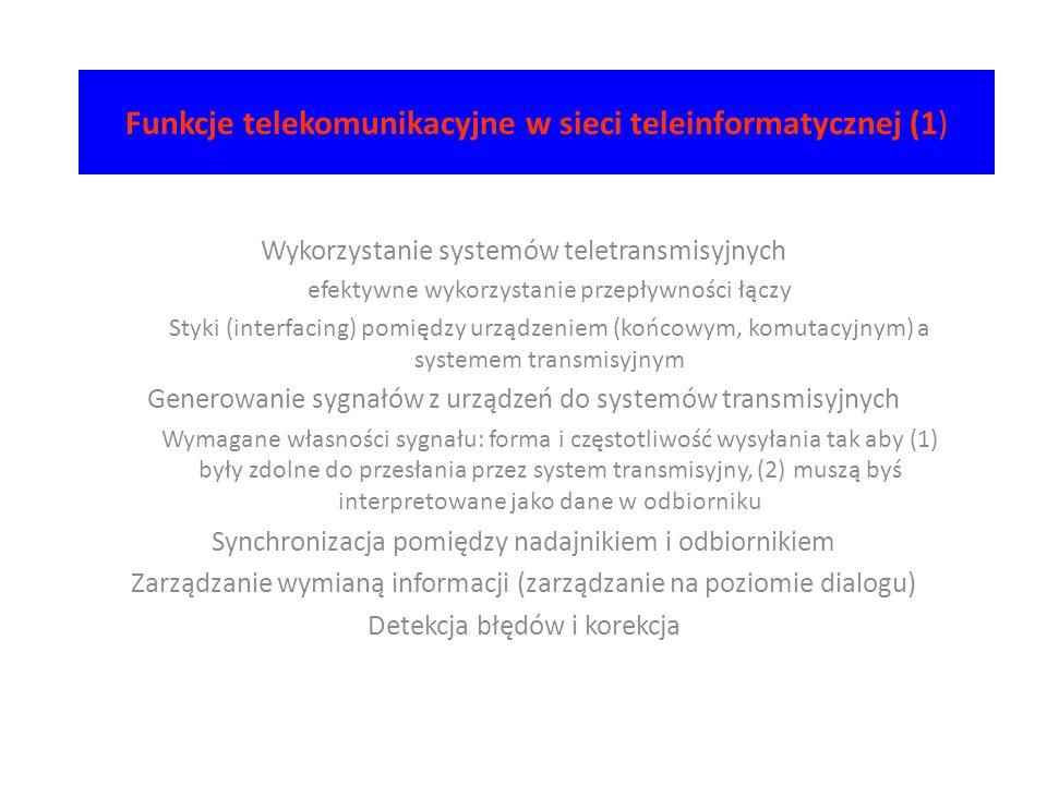 Funkcje telekomunikacyjne w sieci teleinformatycznej (1)