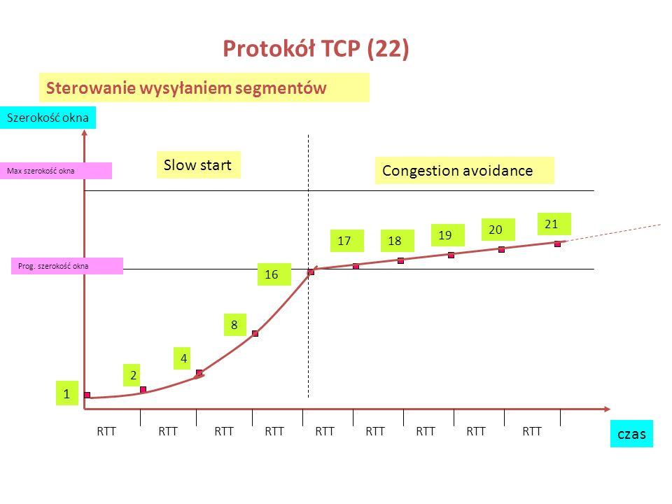 Protokół TCP (22) Sterowanie wysyłaniem segmentów Slow start