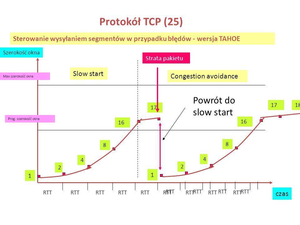 Protokół TCP (25) Powrót do slow start