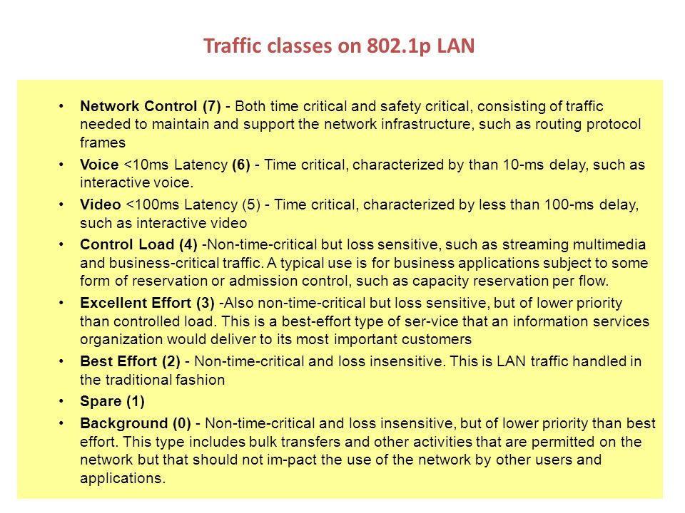 Traffic classes on 802.1p LAN