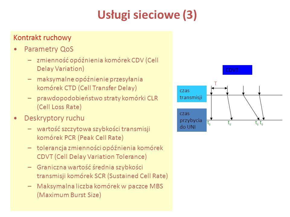 Usługi sieciowe (3) Kontrakt ruchowy Parametry QoS Deskryptory ruchu
